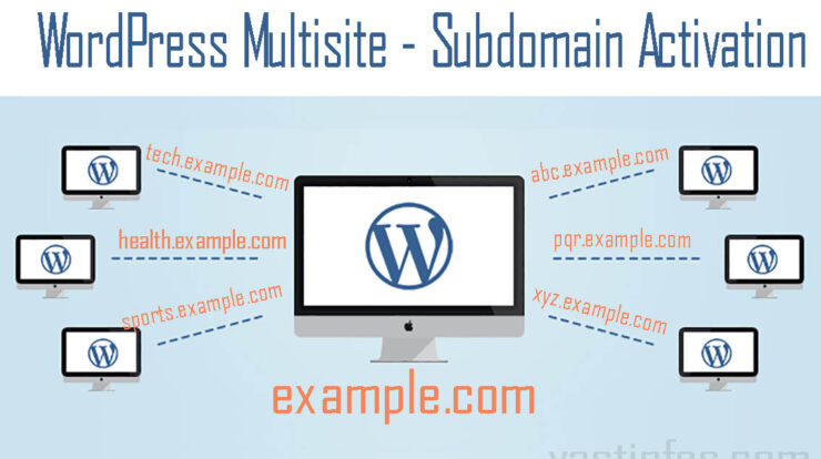 Activate WordPress MultiSite Subdomain tutorial steps video, subdomain wp multisite, wordpress multisite subdomain parking, subblogs with subdomains in wordpress,